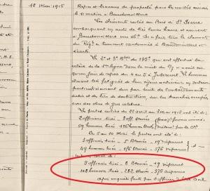 En moins de quinze jours à proximité de Verdun...
